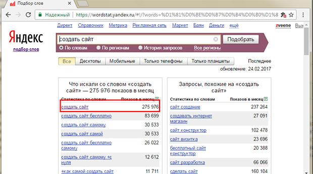 Количество запросов фразы в Яндексе в месяц