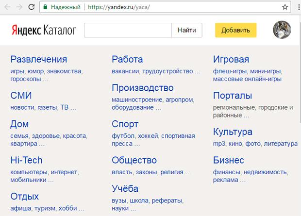 Обзор Яндекс Каталога