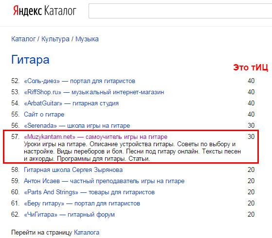 Список сайтов в Яндекс Каталоге в зависимости от тица